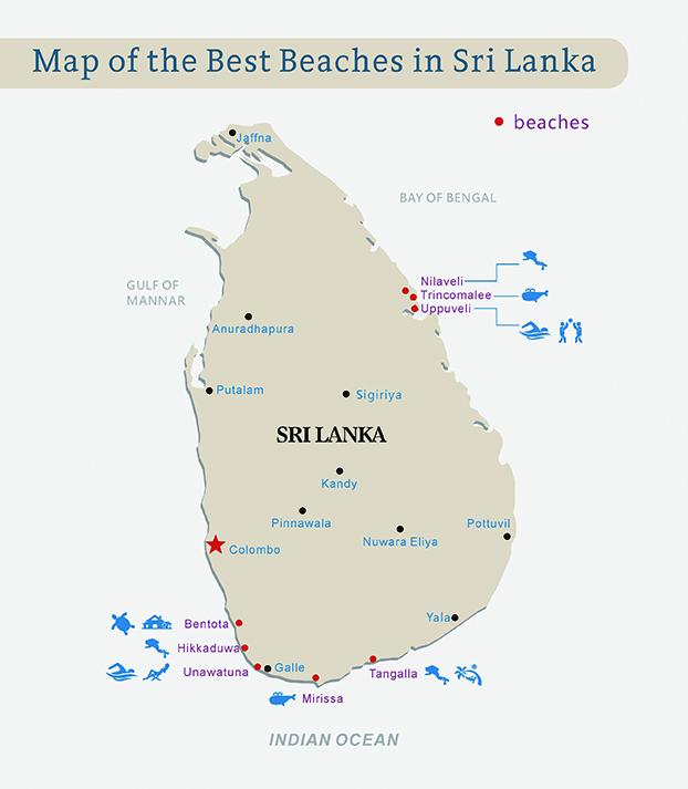 Mejores playas Sri Lanka parte 1